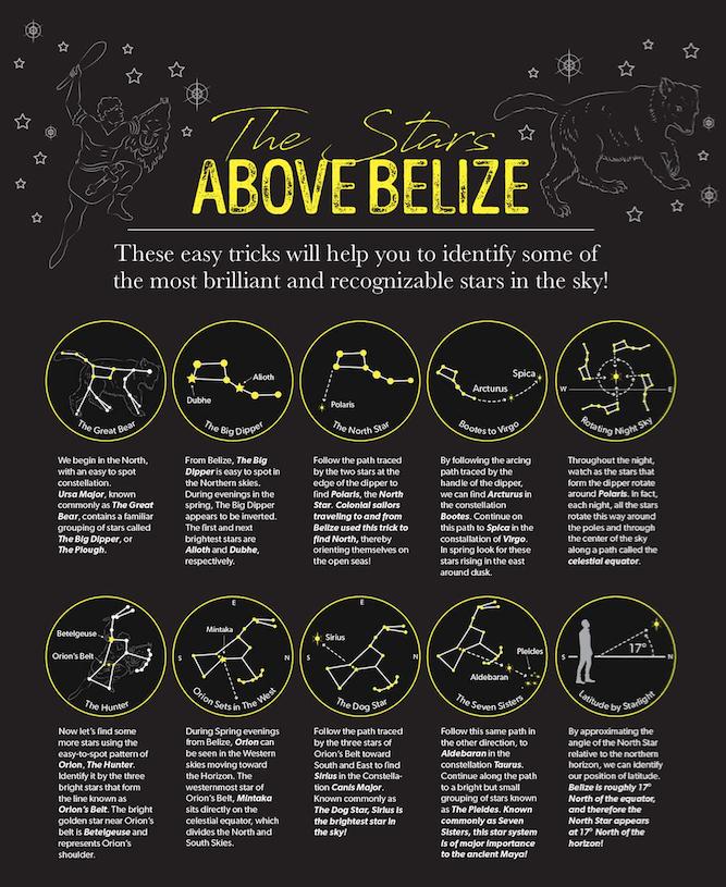 Stargazing Chart