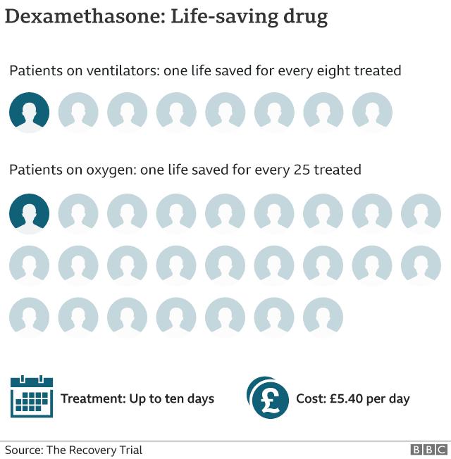 dexamethasone_drug covid-19