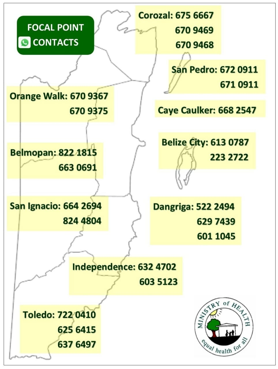 covid-19 community contacts belize