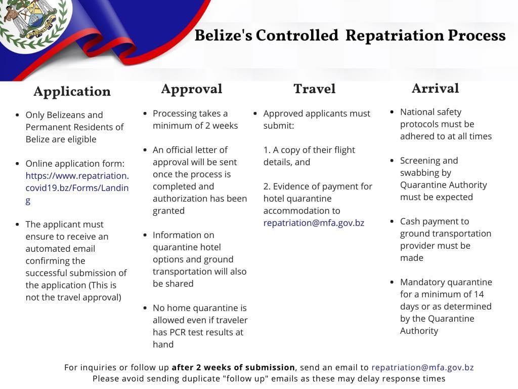 Belizean controlled repatriation process