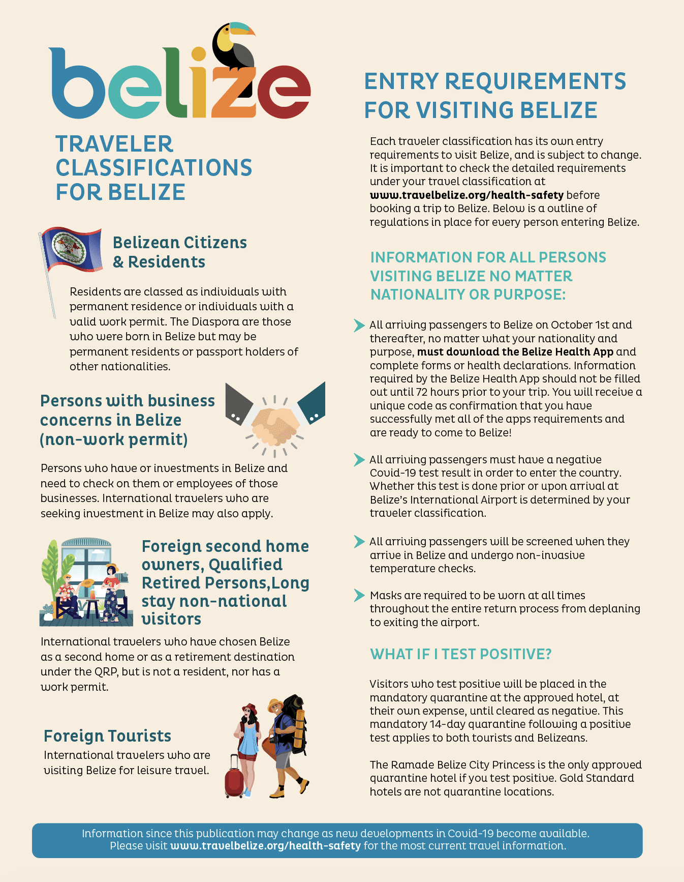 belize-entry-requirements