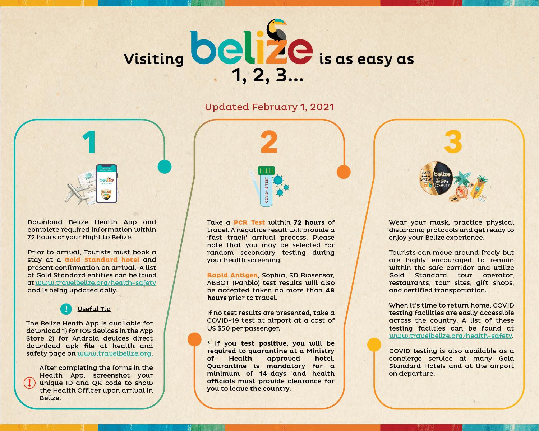 BTB-Belize Entry requirements
