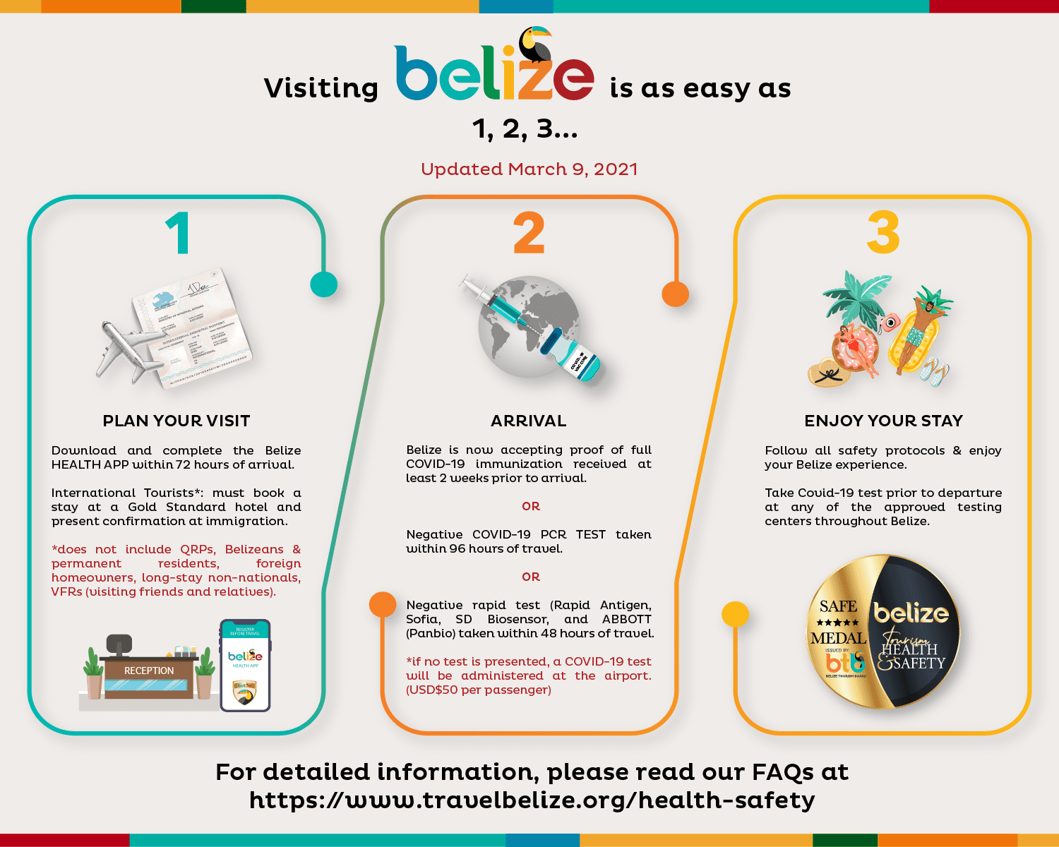 UPDATED-ENTRY-REQUIRements belize