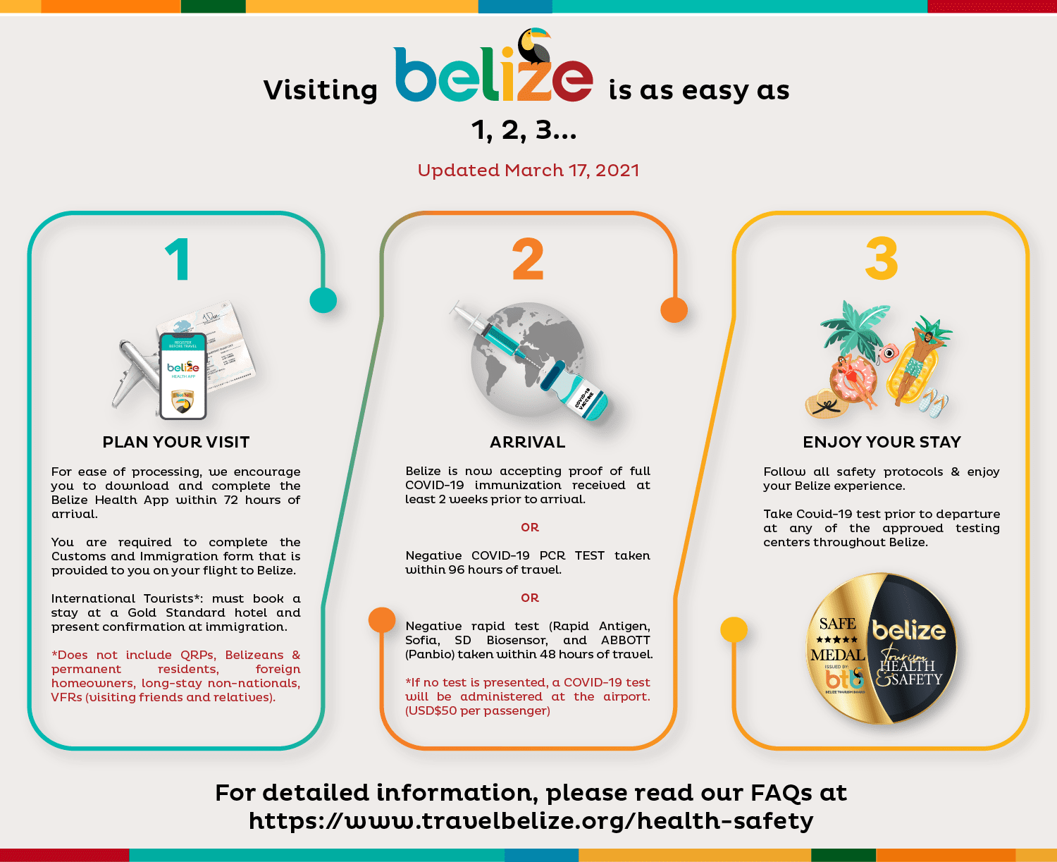 belize-Entry-Requirements_March17