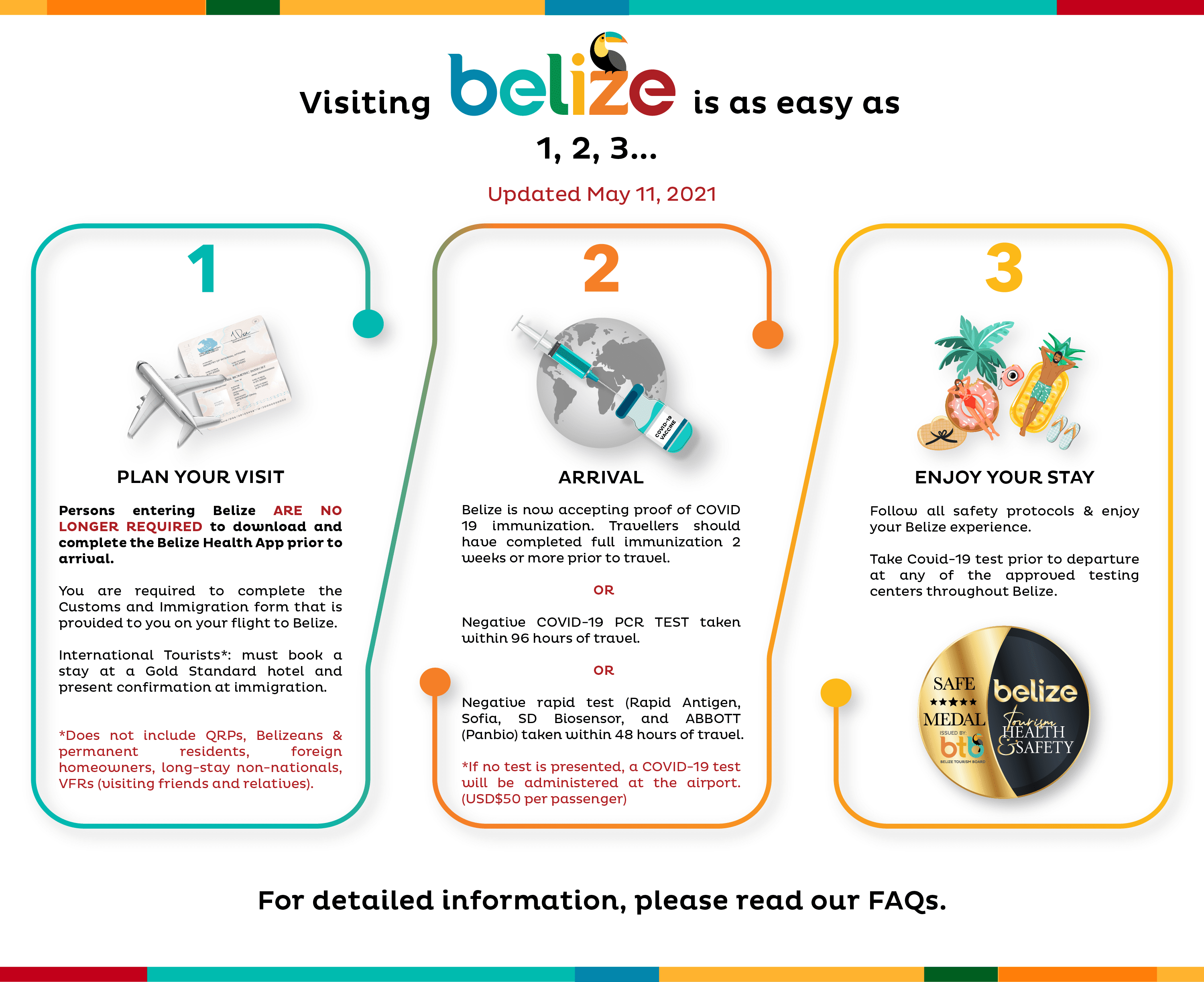 ENTRY-REQUIREMENT-INFORGAPHIC_May11-02-belize
